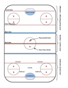 rink-diagram--with-names-.jpg